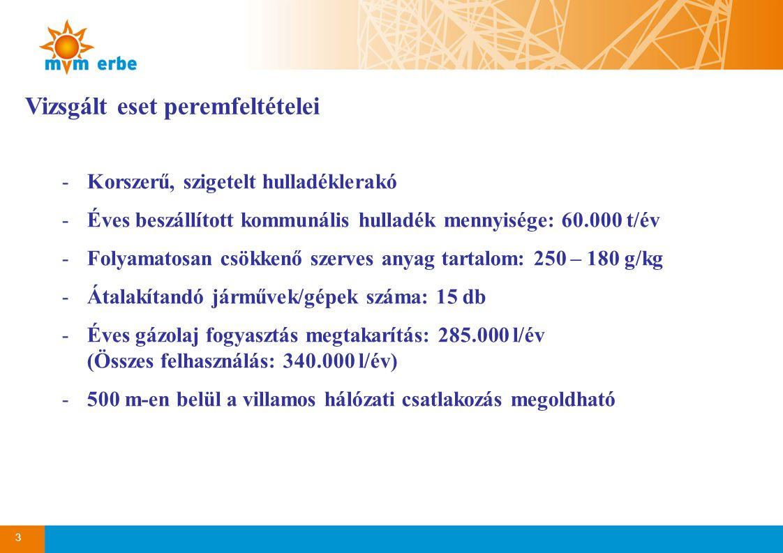 3 Vizsgált eset peremfeltételei -Korszerű, szigetelt hulladéklerakó -Éves beszállított kommunális hulladék mennyisége: 60.000 t/év -Folyamatosan csökkenő szerves anyag tartalom: 250 – 180 g/kg -Átalakítandó járművek/gépek száma: 15 db -Éves gázolaj fogyasztás megtakarítás: 285.000 l/év (Összes felhasználás: 340.000 l/év) -500 m-en belül a villamos hálózati csatlakozás megoldható