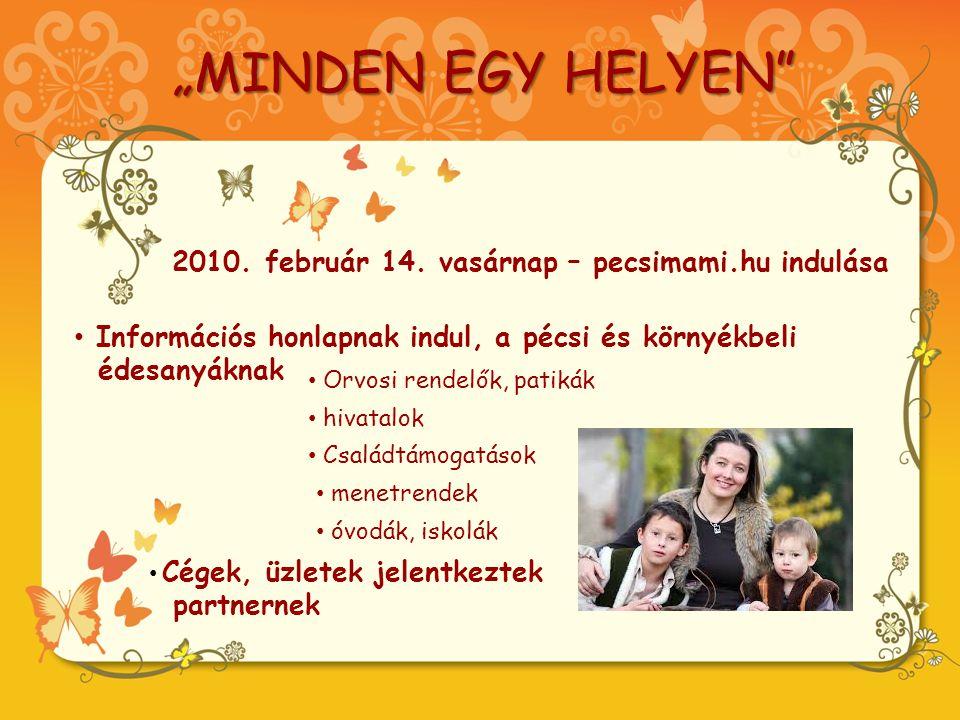 """33 """"MINDEN EGY HELYEN 2010. február 14."""