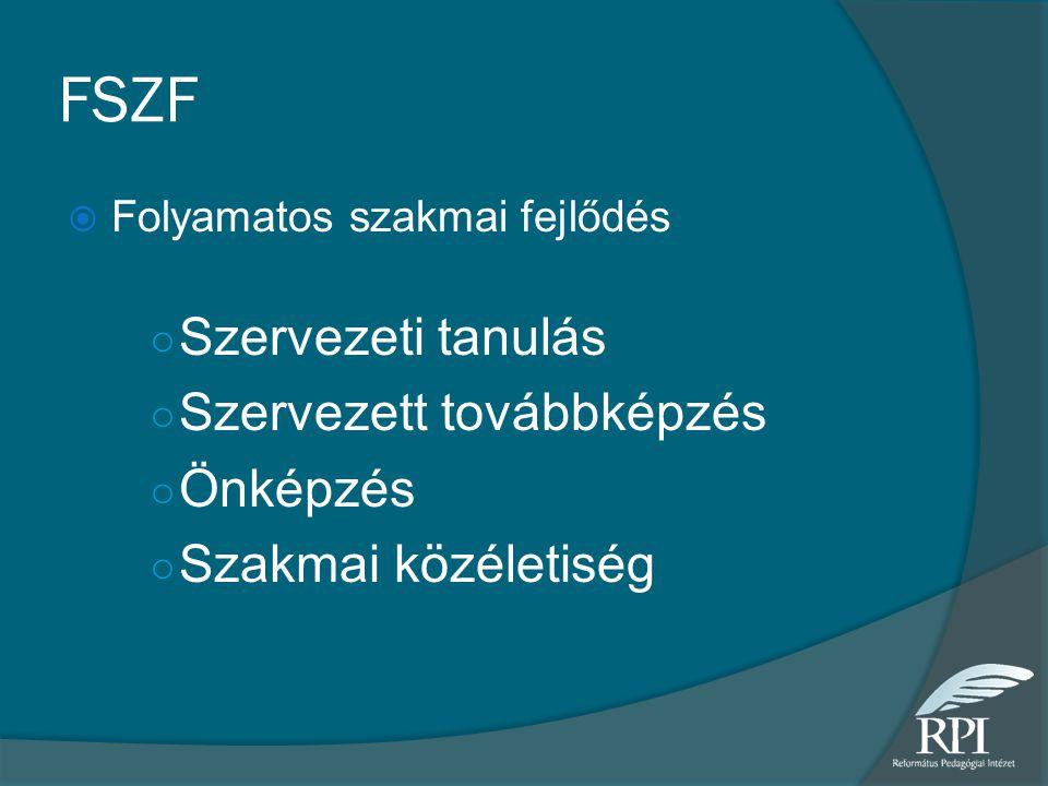 FSZF  Folyamatos szakmai fejlődés ○ Szervezeti tanulás ○ Szervezett továbbképzés ○ Önképzés ○ Szakmai közéletiség
