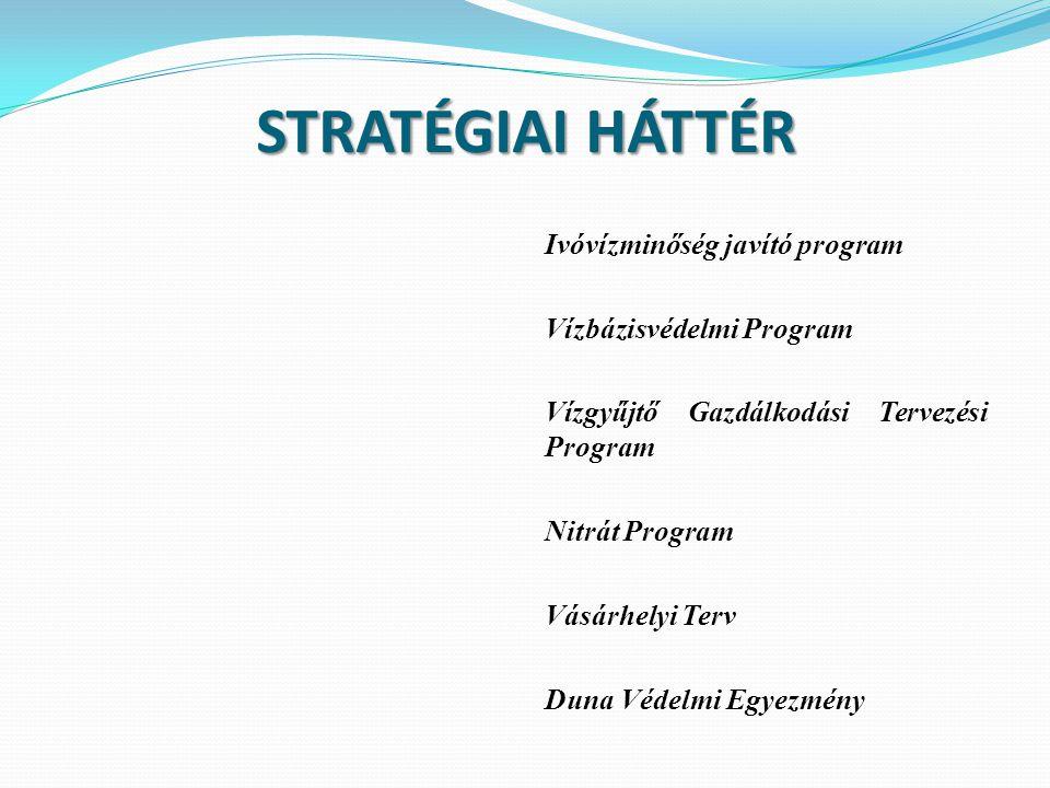 STRATÉGIAI HÁTTÉR Ivóvízminőség javító program Vízbázisvédelmi Program Vízgyűjtő Gazdálkodási Tervezési Program Nitrát Program Vásárhelyi Terv Duna Vé