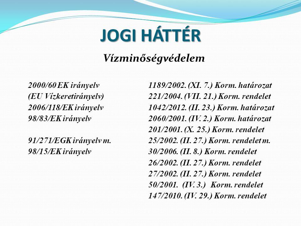 JOGI HÁTTÉR Vízminőségvédelem 2000/60 EK irányelv1189/2002. (XI. 7.) Korm. határozat (EU Vízkeretirányelv)221/2004. (VII. 21.) Korm. rendelet 2006/118