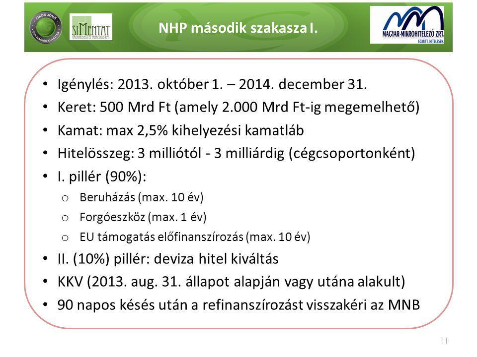 NHP második szakasza I. 11 • Igénylés: 2013. október 1. – 2014. december 31. • Keret: 500 Mrd Ft (amely 2.000 Mrd Ft-ig megemelhető) • Kamat: max 2,5%