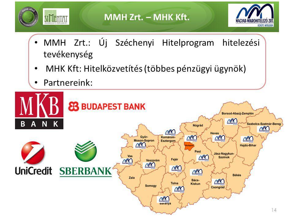 MMH Zrt. – MHK Kft. 14 • MMH Zrt.: Új Széchenyi Hitelprogram hitelezési tevékenység • MHK Kft: Hitelközvetítés (többes pénzügyi ügynök) • Partnereink: