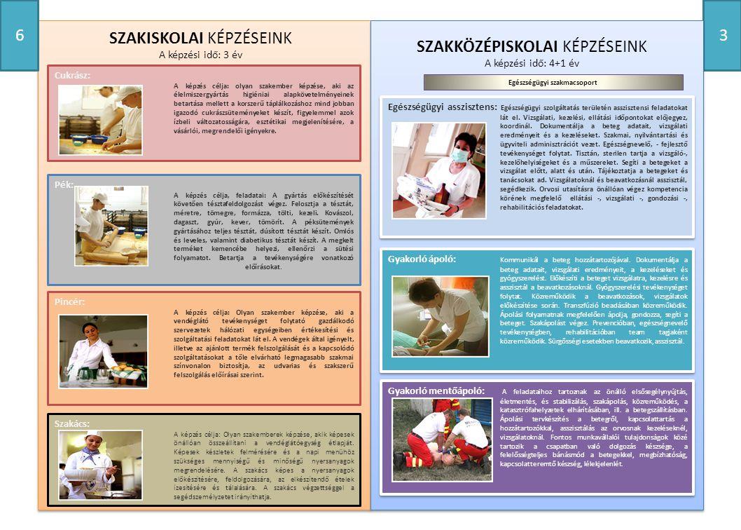 6 3 SZAKKÖZÉPISKOLAI KÉPZÉSEINK A képzési idő: 4+1 év Egészségügyi asszisztens: Egészségügyi szolgáltatás területén asszisztensi feladatokat lát el.
