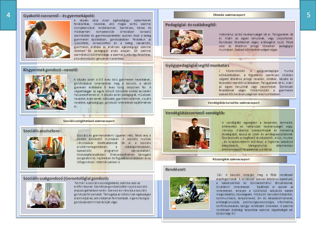 4 5 Gyakorló csecsemő – és gyermekápoló: A képzés célja olyan egészségügyi szakemberek felkészítése, nevelése, akik magas szintű szakmai kompetenciával rendelkeznek.