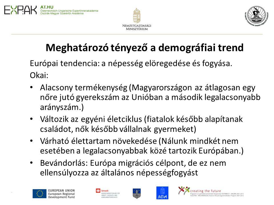2 Meghatározó tényező a demográfiai trend Európai tendencia: a népesség elöregedése és fogyása.