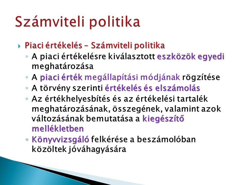  A számviteli politika 2012.