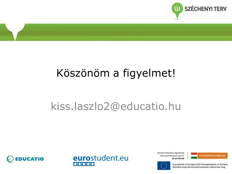 Köszönöm a figyelmet! kiss.laszlo2@educatio.hu