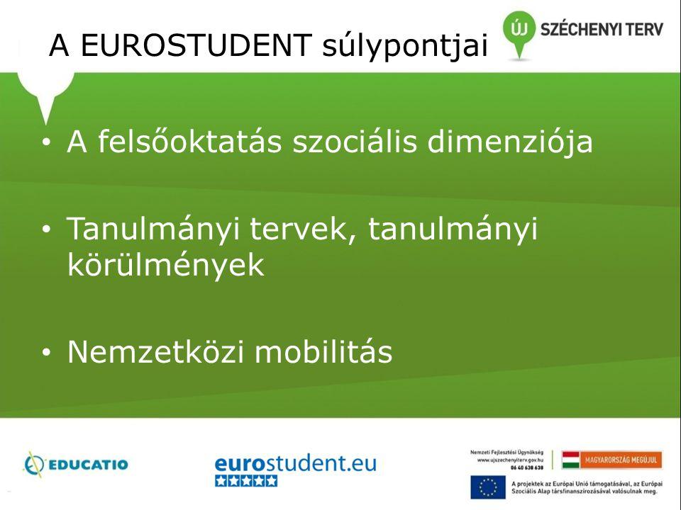 A EUROSTUDENT súlypontjai • A felsőoktatás szociális dimenziója • Tanulmányi tervek, tanulmányi körülmények • Nemzetközi mobilitás