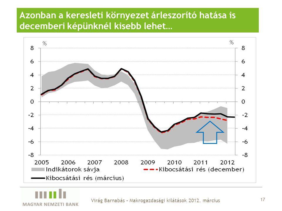 17 Azonban a keresleti környezet árleszorító hatása is decemberi képünknél kisebb lehet… Virág Barnabás – Makrogazdasági kilátások 2012. március