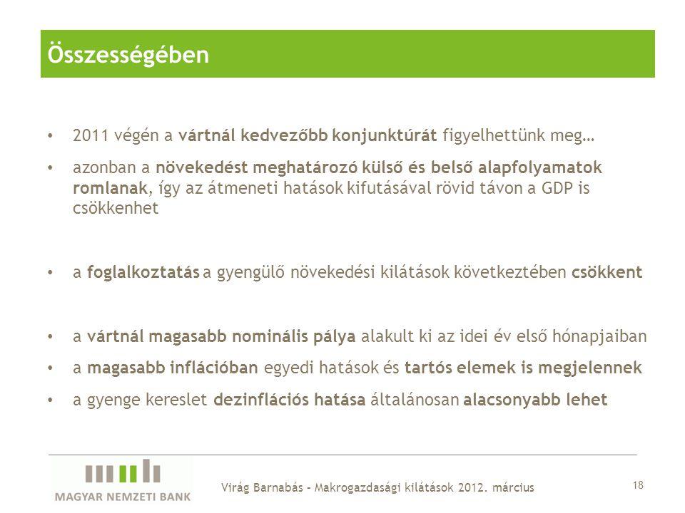 Összességében 18 • 2011 végén a vártnál kedvezőbb konjunktúrát figyelhettünk meg… • azonban a növekedést meghatározó külső és belső alapfolyamatok rom