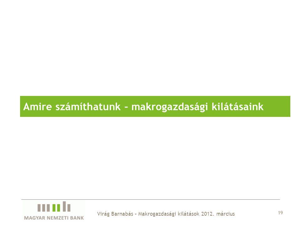Amire számíthatunk – makrogazdasági kilátásaink 19 Virág Barnabás – Makrogazdasági kilátások 2012.
