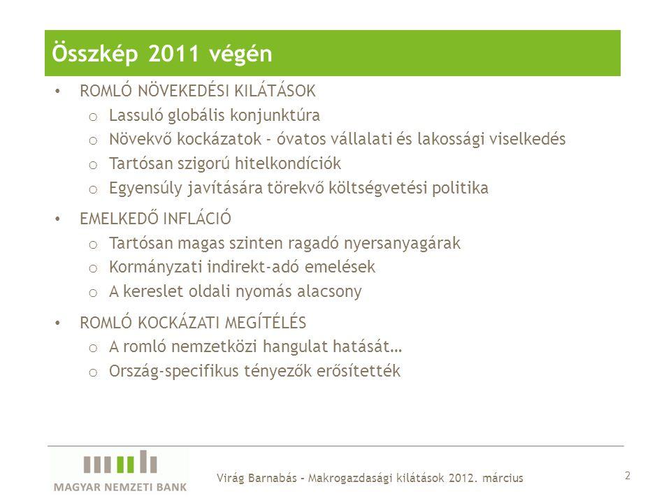 13 Új, kapacitásbővítő beruházást csak a nagy feldolgozóipari beruházások jelentenek Virág Barnabás – Makrogazdasági kilátások 2012.