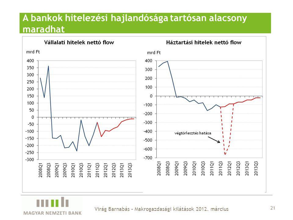 A bankok hitelezési hajlandósága tartósan alacsony maradhat 21 Virág Barnabás – Makrogazdasági kilátások 2012.