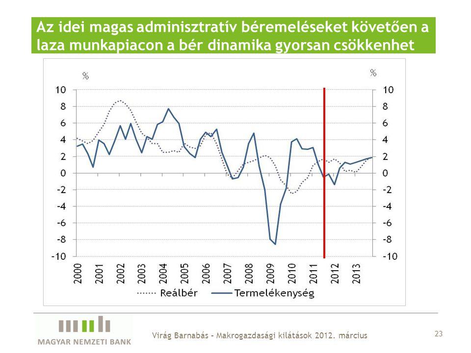 Az idei magas adminisztratív béremeléseket követően a laza munkapiacon a bér dinamika gyorsan csökkenhet 23 Virág Barnabás – Makrogazdasági kilátások 2012.
