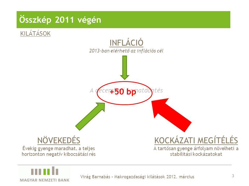 A decemberi kamatdöntés KILÁTÁSOK 3 Összkép 2011 végén +50 bp INFLÁCIÓ 2013-ban elérhető az inflációs cél NÖVEKEDÉS Évekig gyenge maradhat, a teljes h