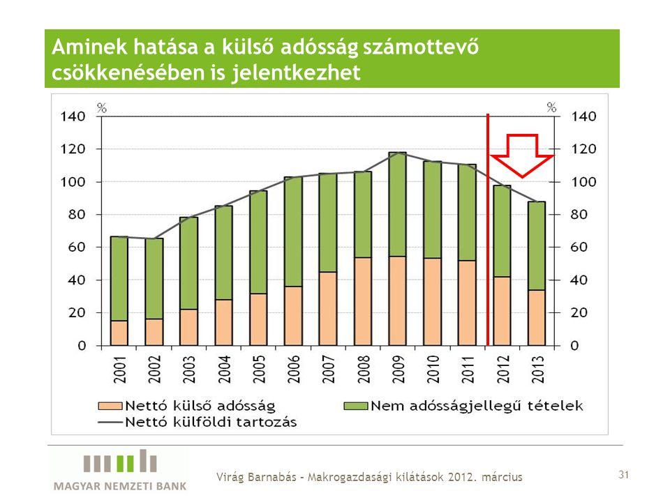 Aminek hatása a külső adósság számottevő csökkenésében is jelentkezhet 31 Virág Barnabás – Makrogazdasági kilátások 2012.