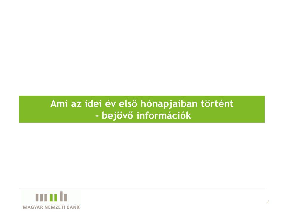 Előrejelzésünk legfontosabb számai 25 Virág Barnabás – Makrogazdasági kilátások 2012. március
