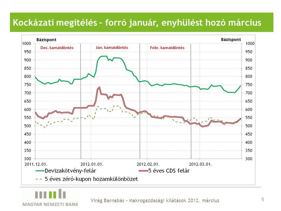 5 Kockázati megítélés – forró január, enyhülést hozó március Virág Barnabás – Makrogazdasági kilátások 2012. március