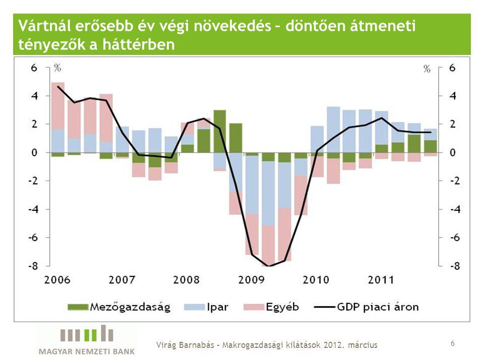 6 Vártnál erősebb év végi növekedés – döntően átmeneti tényezők a háttérben Virág Barnabás – Makrogazdasági kilátások 2012. március