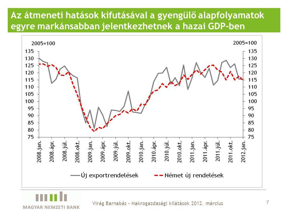 Összességében 18 • 2011 végén a vártnál kedvezőbb konjunktúrát figyelhettünk meg… • azonban a növekedést meghatározó külső és belső alapfolyamatok romlanak, így az átmeneti hatások kifutásával rövid távon a GDP is csökkenhet • a foglalkoztatás a gyengülő növekedési kilátások következtében csökkent • a vártnál magasabb nominális pálya alakult ki az idei év első hónapjaiban • a magasabb inflációban egyedi hatások és tartós elemek is megjelennek • a gyenge kereslet dezinflációs hatása általánosan alacsonyabb lehet Virág Barnabás – Makrogazdasági kilátások 2012.