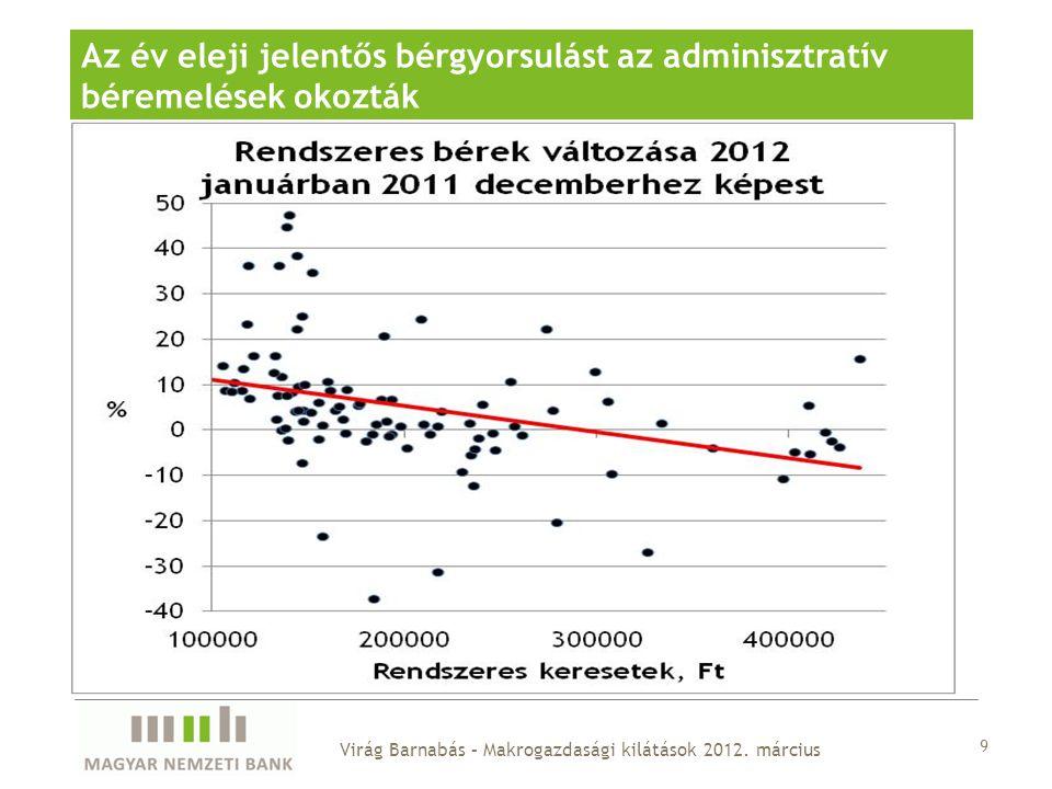 9 Az év eleji jelentős bérgyorsulást az adminisztratív béremelések okozták Virág Barnabás – Makrogazdasági kilátások 2012. március