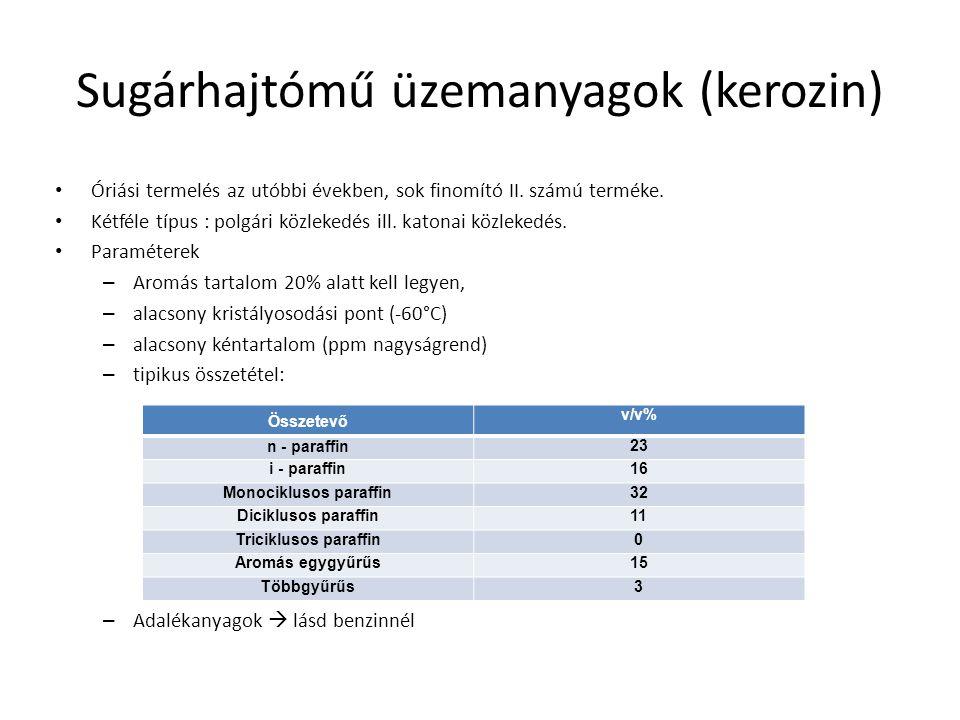 Sugárhajtómű üzemanyagok (kerozin) • Óriási termelés az utóbbi években, sok finomító II.