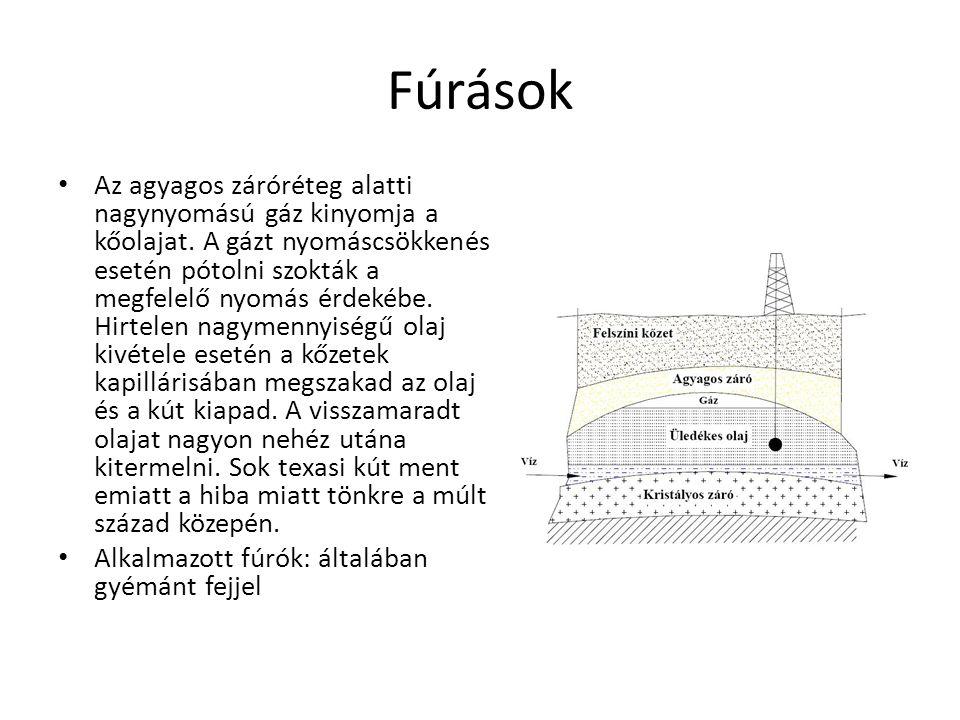 Fúrások • Az agyagos záróréteg alatti nagynyomású gáz kinyomja a kőolajat.