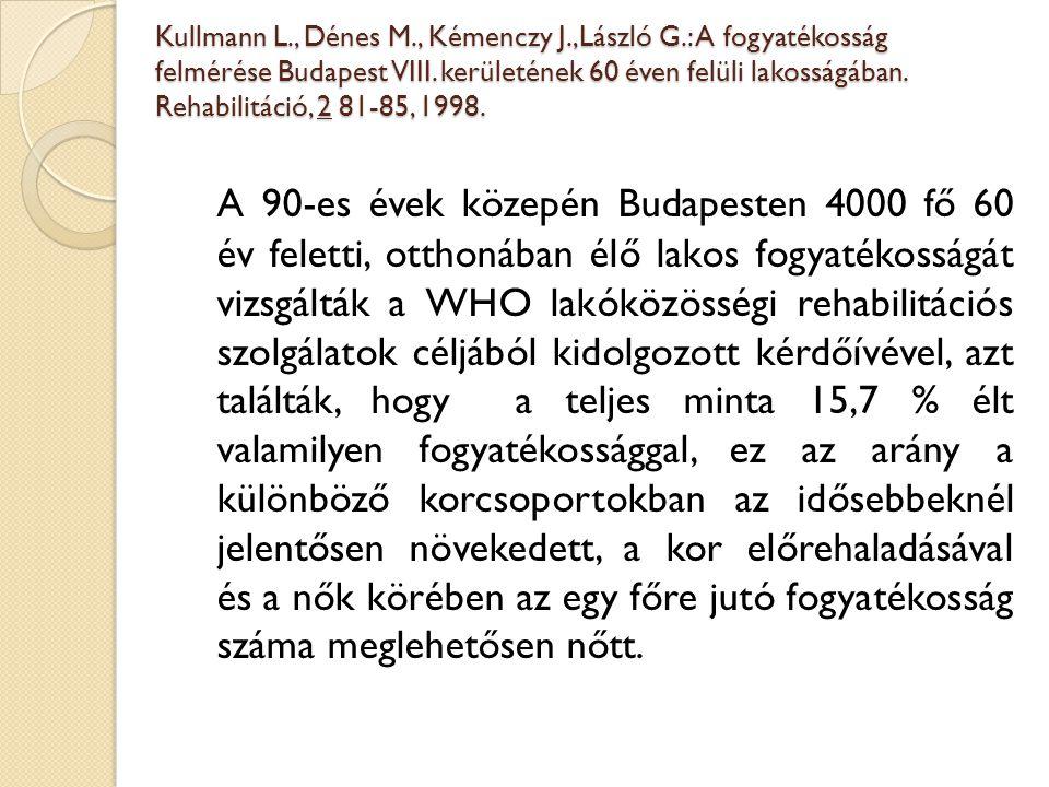 Kullmann L., Dénes M., Kémenczy J.,László G.: A fogyatékosság felmérése Budapest VIII. kerületének 60 éven felüli lakosságában. Rehabilitáció, 2 81-85