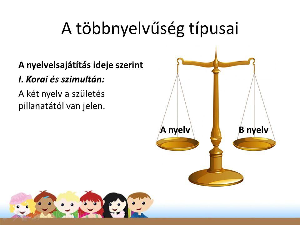 A többnyelvűség típusai A nyelvelsajátítás ideje szerint: I. Korai és szimultán: A két nyelv a születés pillanatától van jelen. A nyelvB nyelv