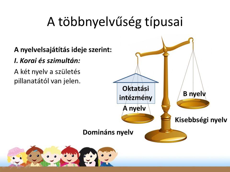 A többnyelvűség típusai A nyelvelsajátítás ideje szerint: I. Korai és szimultán: A két nyelv a születés pillanatától van jelen. A nyelv B nyelv Oktatá