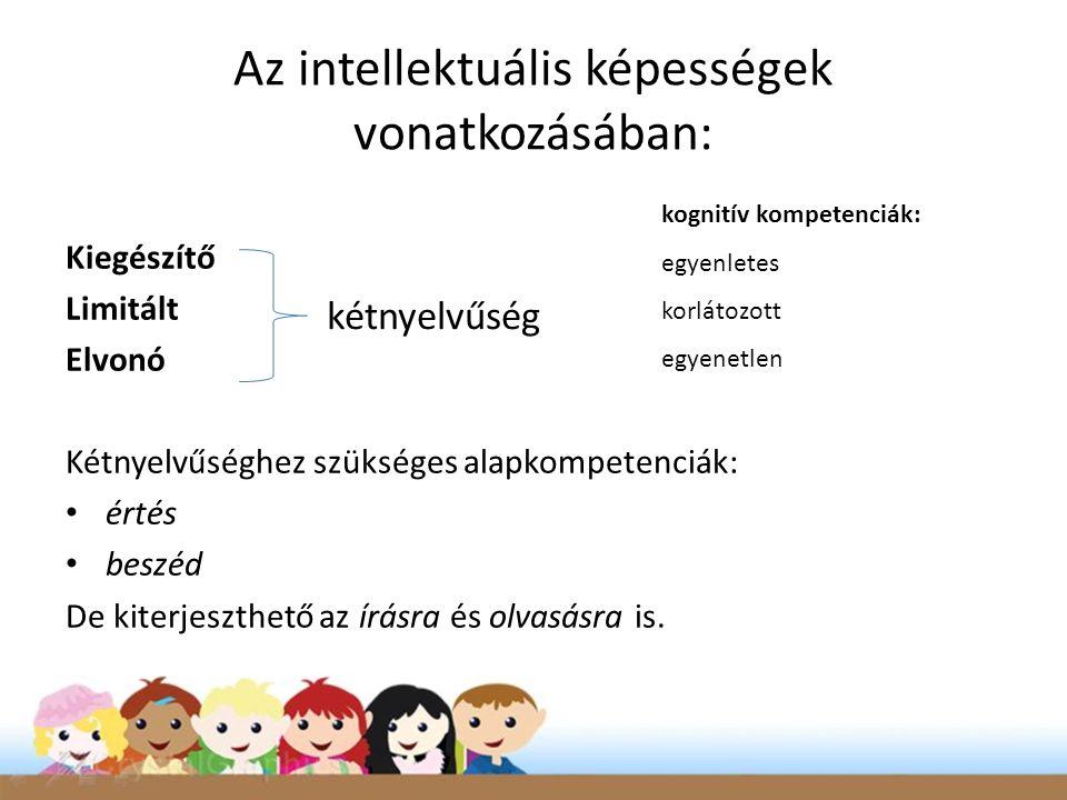 Az intellektuális képességek vonatkozásában: Kiegészítő Limitált Elvonó Kétnyelvűséghez szükséges alapkompetenciák: • értés • beszéd De kiterjeszthető az írásra és olvasásra is.