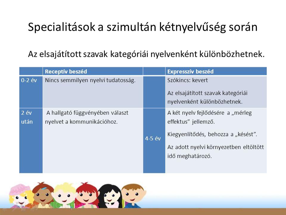 Receptív beszéd Expresszív beszéd 0-2 év Nincs semmilyen nyelvi tudatosság. Szókincs: kevert Az elsajátított szavak kategóriái nyelvenként különbözhet