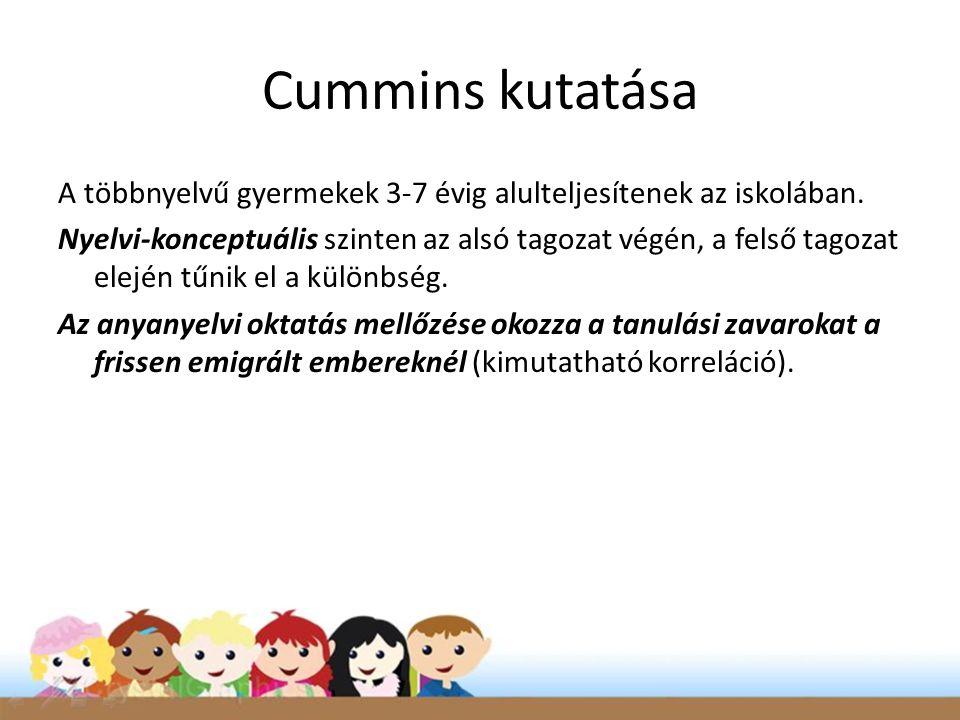 Cummins kutatása A többnyelvű gyermekek 3-7 évig alulteljesítenek az iskolában. Nyelvi-konceptuális szinten az alsó tagozat végén, a felső tagozat ele