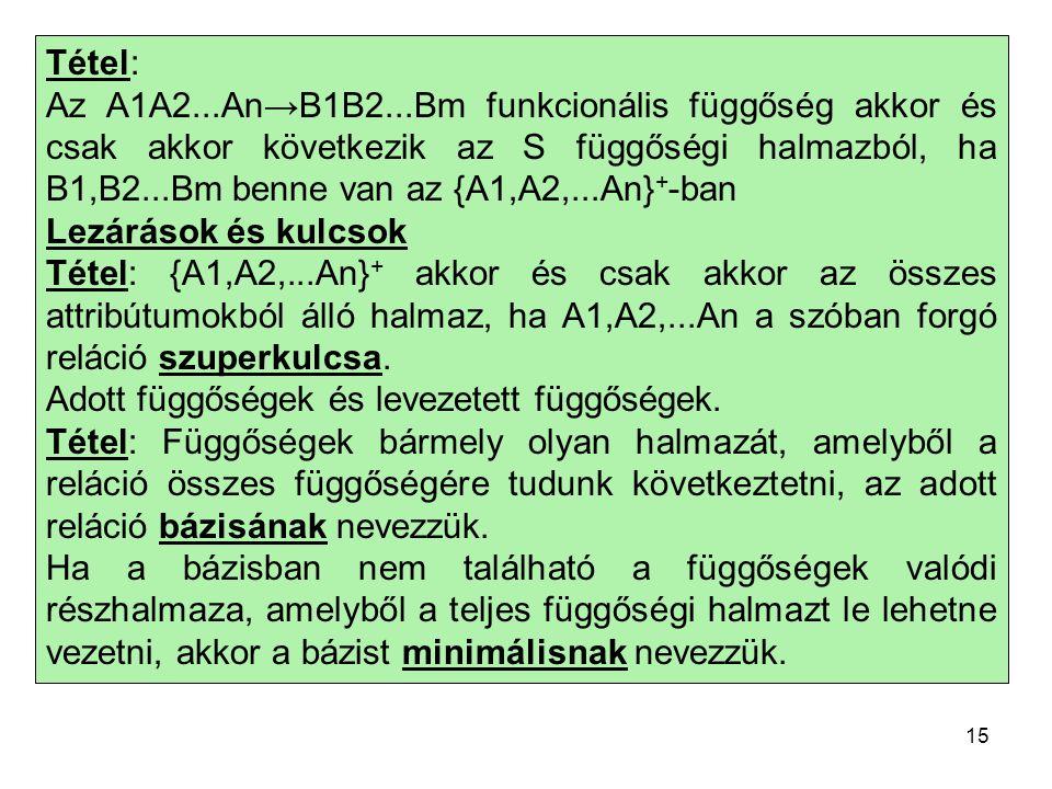 Tétel: Az A1A2...An→B1B2...Bm funkcionális függőség akkor és csak akkor következik az S függőségi halmazból, ha B1,B2...Bm benne van az {A1,A2,...An} + -ban Lezárások és kulcsok Tétel: {A1,A2,...An} + akkor és csak akkor az összes attribútumokból álló halmaz, ha A1,A2,...An a szóban forgó reláció szuperkulcsa.