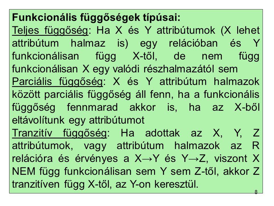 Funkcionális függőségek típúsai: Teljes függőség: Ha X és Y attribútumok (X lehet attribútum halmaz is) egy relációban és Y funkcionálisan függ X-től, de nem függ funkcionálisan X egy valódi részhalmazától sem Parciális függőség: X és Y attribútum halmazok között parciális függőség áll fenn, ha a funkcionális függőség fennmarad akkor is, ha az X-ből eltávolítunk egy attribútumot Tranzitív függőség: Ha adottak az X, Y, Z attribútumok, vagy attribútum halmazok az R relációra és érvényes a X→Y és Y→Z, viszont X NEM függ funkcionálisan sem Y sem Z-től, akkor Z tranzitíven függ X-től, az Y-on keresztül.