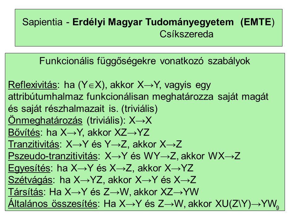 Sapientia - Erdélyi Magyar Tudományegyetem (EMTE) Csíkszereda Funkcionális függőségekre vonatkozó szabályok Reflexivitás: ha (Y  X), akkor X→Y, vagyis egy attribútumhalmaz funkcionálisan meghatározza saját magát és saját részhalmazait is.