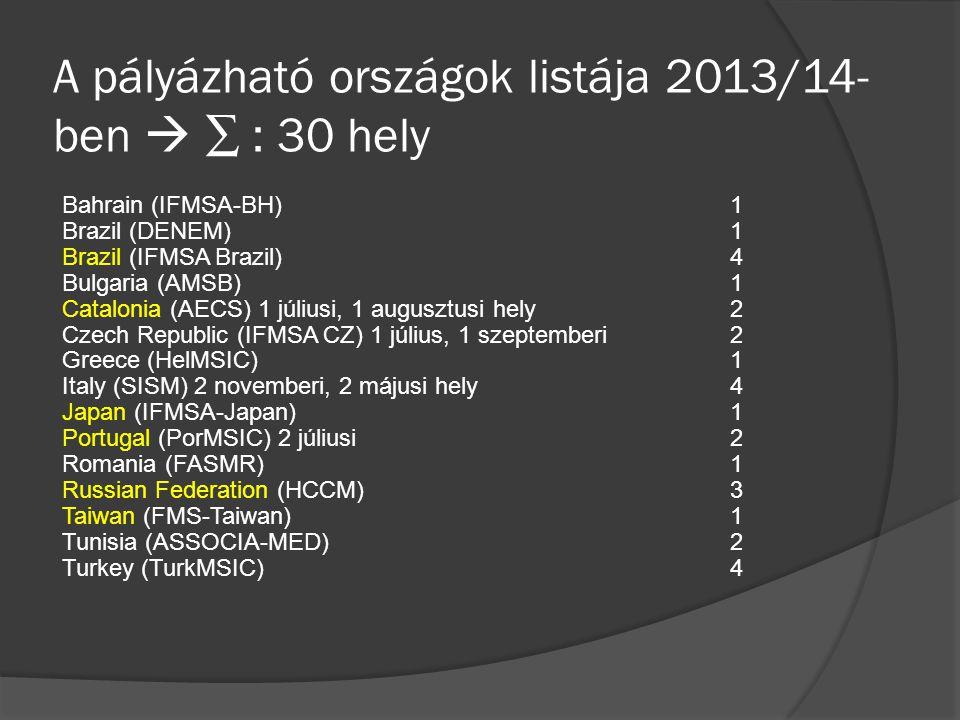 A pályázható országok listája 2013/14- ben  ∑ : 30 hely Bahrain (IFMSA-BH) 1 Brazil (DENEM) 1 Brazil (IFMSA Brazil) 4 Bulgaria (AMSB)1 Catalonia (AECS) 1 júliusi, 1 augusztusi hely 2 Czech Republic (IFMSA CZ) 1 július, 1 szeptemberi 2 Greece (HelMSIC) 1 Italy (SISM) 2 novemberi, 2 májusi hely 4 Japan (IFMSA-Japan) 1 Portugal (PorMSIC) 2 júliusi 2 Romania (FASMR) 1 Russian Federation (HCCM) 3 Taiwan (FMS-Taiwan) 1 Tunisia (ASSOCIA-MED) 2 Turkey (TurkMSIC) 4