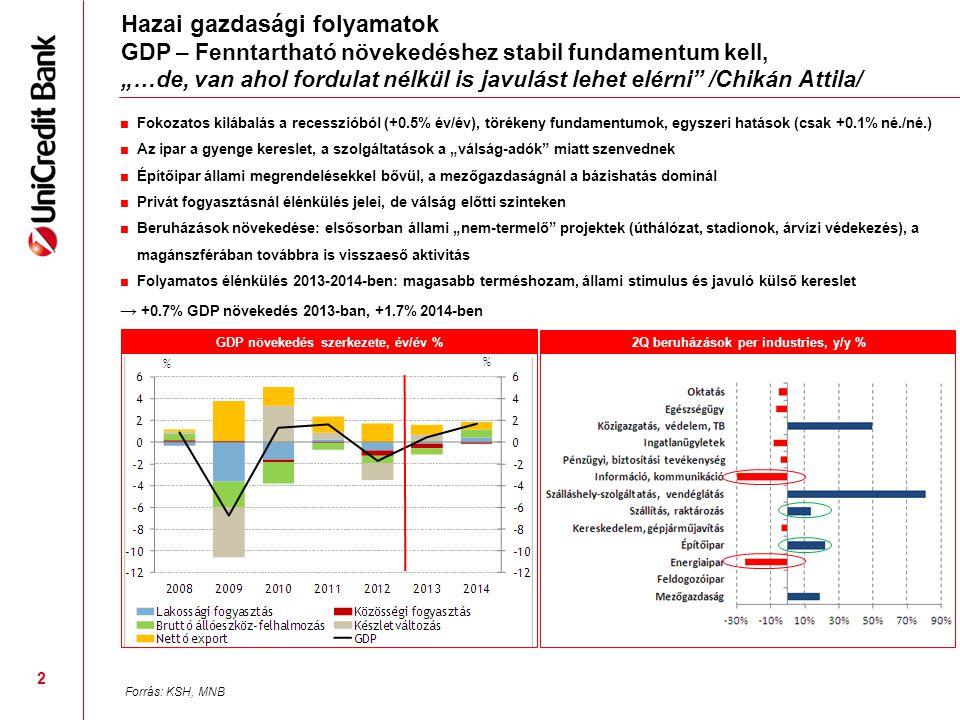 """2 Hazai gazdasági folyamatok GDP – Fenntartható növekedéshez stabil fundamentum kell, """"…de, van ahol fordulat nélkül is javulást lehet elérni"""" /Chikán"""