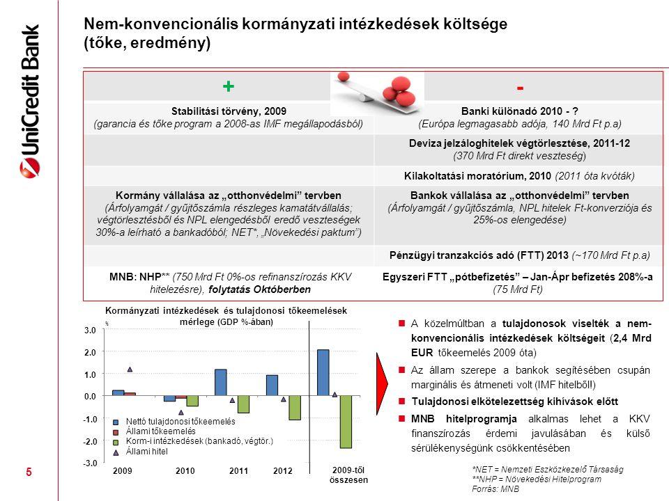 +- Stabilitási törvény, 2009 (garancia és tőke program a 2008-as IMF megállapodásból) Banki különadó 2010 - ? (Európa legmagasabb adója, 140 Mrd Ft p.