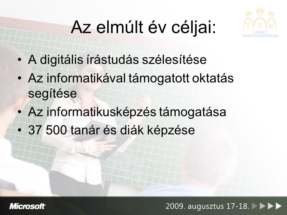 Az elmúlt év céljai: •A digitális írástudás szélesítése •Az informatikával támogatott oktatás segítése •Az informatikusképzés támogatása •37 500 tanár