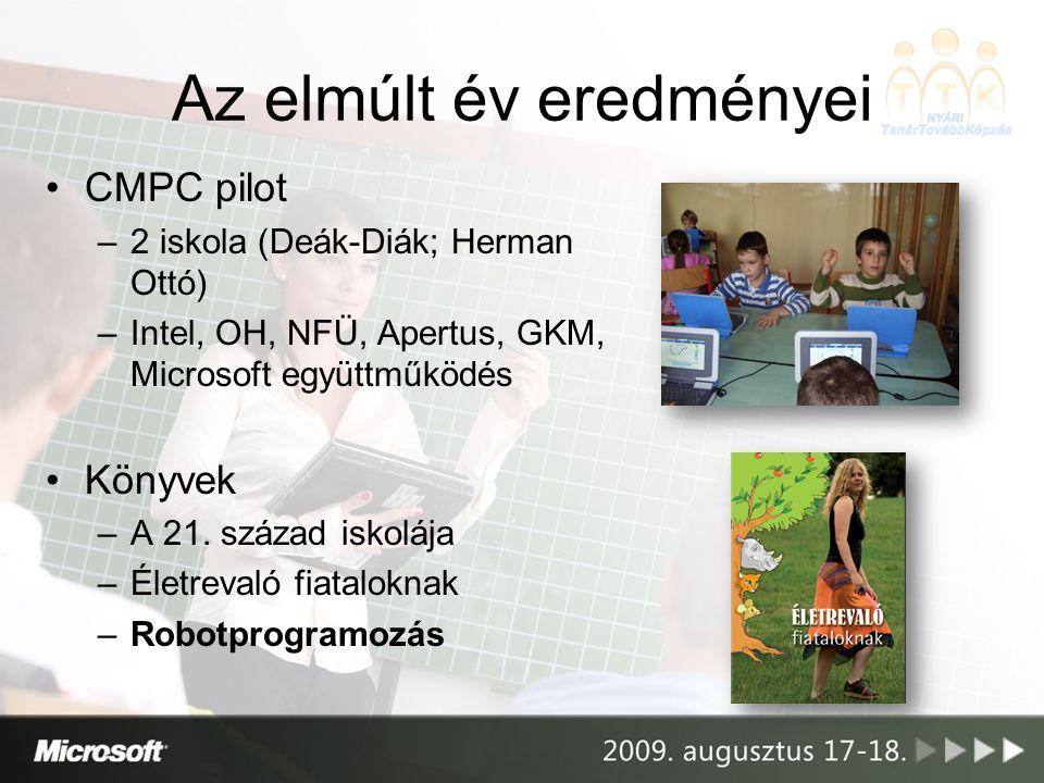•CMPC pilot –2 iskola (Deák-Diák; Herman Ottó) –Intel, OH, NFÜ, Apertus, GKM, Microsoft együttműködés •Könyvek –A 21. század iskolája –Életrevaló fiat