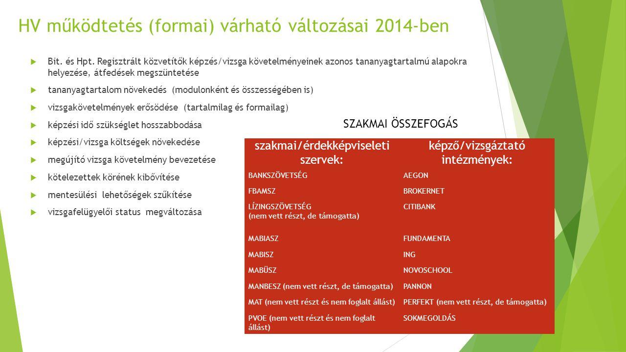 HV működtetés (formai) várható változásai 2014-ben  Bit. és Hpt. Regisztrált közvetítők képzés/vizsga követelményeinek azonos tananyagtartalmú alapok