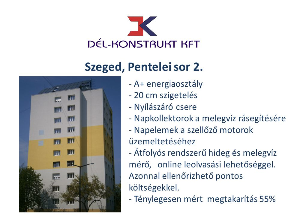 Szeged, Pentelei sor 2. - A+ energiaosztály - 20 cm szigetelés - Nyílászáró csere - Napkollektorok a melegvíz rásegítésére - Napelemek a szellőző moto