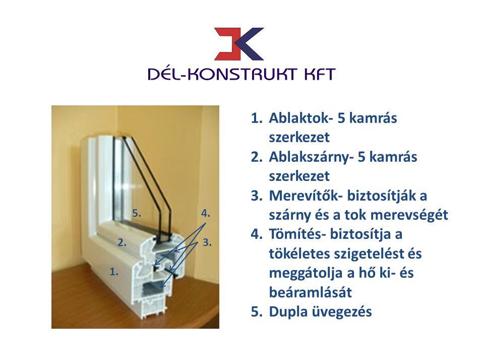 1.Ablaktok- 5 kamrás szerkezet 2.Ablakszárny- 5 kamrás szerkezet 3.Merevítők- biztosítják a szárny és a tok merevségét 4.Tömítés- biztosítja a tökélet