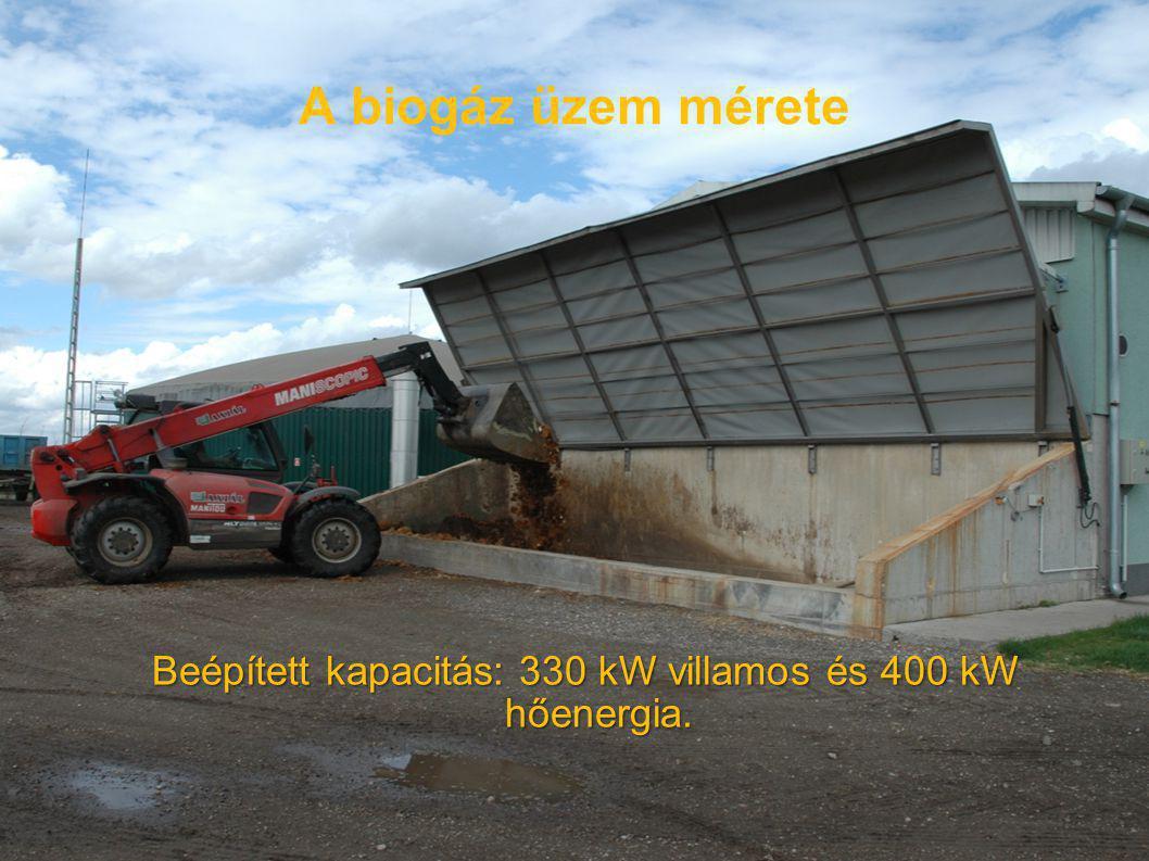 A biogáz üzem mérete Beépített kapacitás: 330 kW villamos és 400 kW hőenergia.