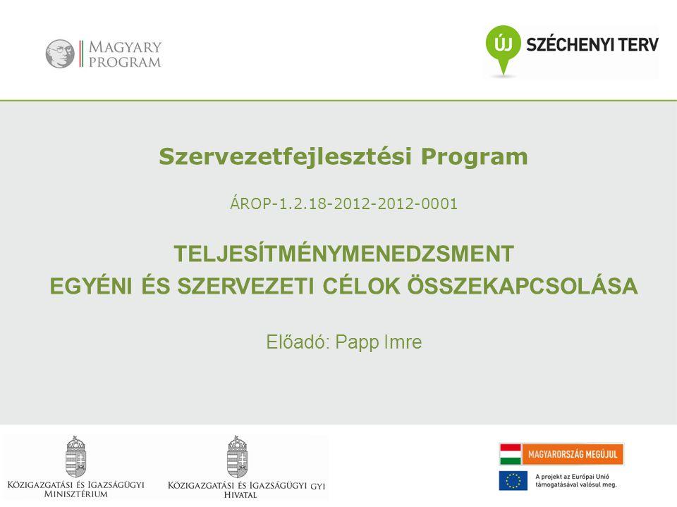 Szervezetfejlesztési Program ÁROP-1.2.18-2012-2012-0001 TELJESÍTMÉNYMENEDZSMENT EGYÉNI ÉS SZERVEZETI CÉLOK ÖSSZEKAPCSOLÁSA Előadó: Papp Imre