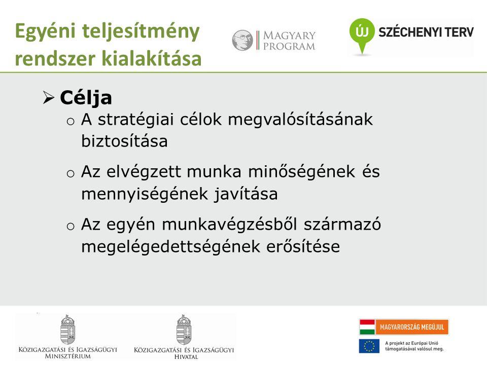  Célja o A stratégiai célok megvalósításának biztosítása o Az elvégzett munka minőségének és mennyiségének javítása o Az egyén munkavégzésből származó megelégedettségének erősítése Egyéni teljesítmény rendszer kialakítása