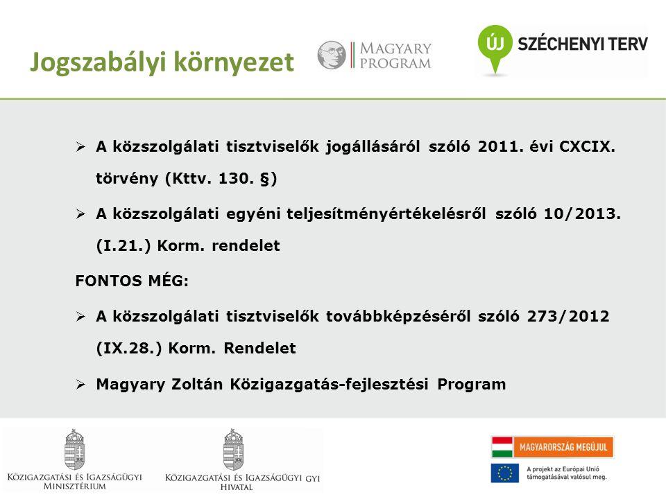 Jogszabályi környezet  A közszolgálati tisztviselők jogállásáról szóló 2011.
