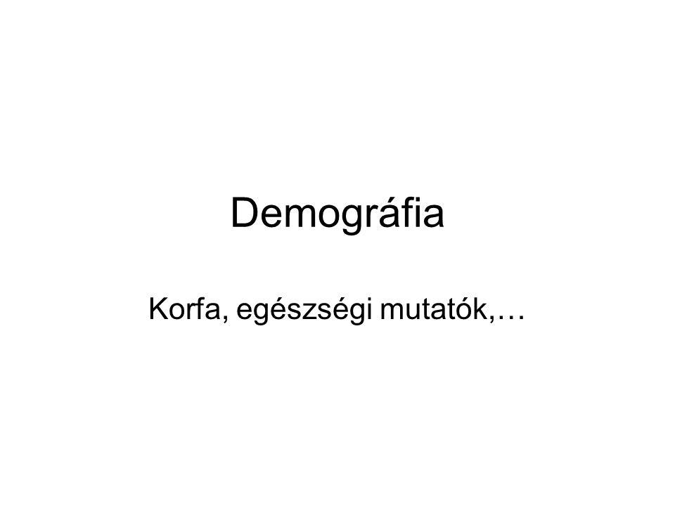 Demográfia Korfa, egészségi mutatók,…